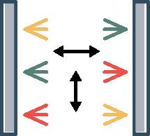 Verniciatura automatica con reciprocatori gover verniciature
